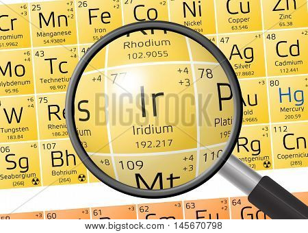 Element Of Iridium With Magnifying Glass