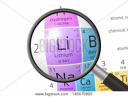 Element Of Lithium With Magnifying Glass