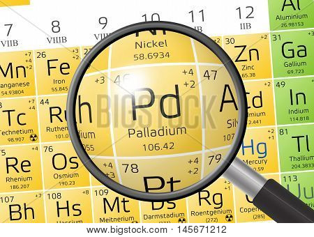 Element Of Palladium With Magnifying Glass