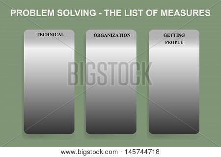 Exercise sheet for method of problem solving - The list of measures in Lean Management methodology.