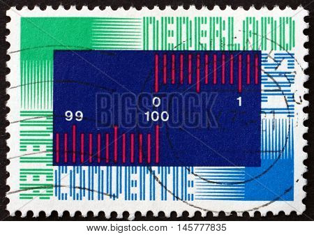 NETHERLANDS - CIRCA 1975: a stamp printed in Netherlands shows Symbolic Metric Scale Centenary of International Meter Convention Paris circa 1975