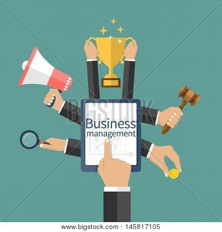 Business Management, Concept