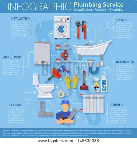 Plumbing Service Infographics Installation, Cleaning and Repair with Plumber, Tools and Device Flat Icons. Vector illustration.