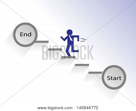 vector illustration of a business man stepping his milestones. This also used for a employee career growth in a company and the steps represents his promotion achievements in simple flat image