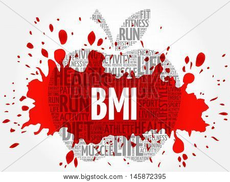 BMI - Body Mass Index apple word cloud concept