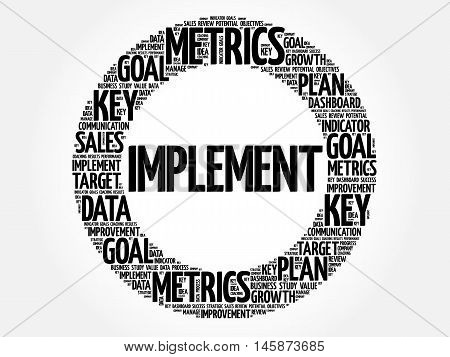 Implement Circle Word Cloud