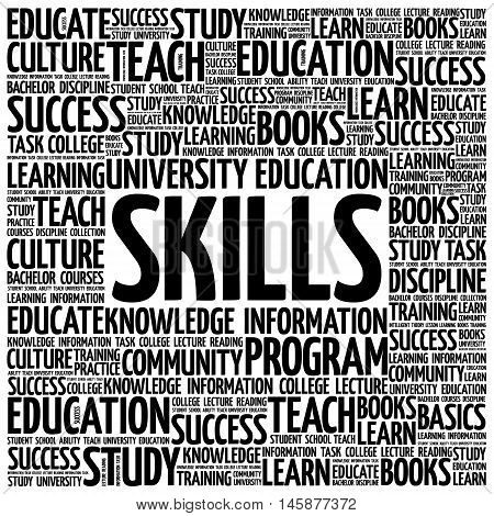 SKILLS word cloud education concept, presentation background