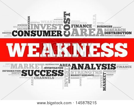 Weakness word cloud business concept, presentation background