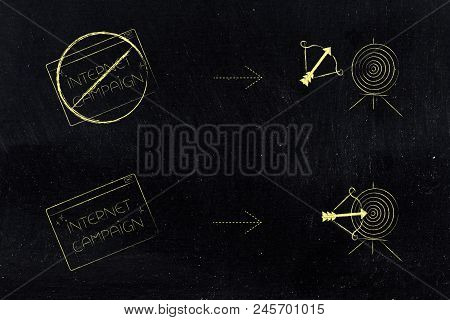 Successful Or Unsuccessful Marketing For Yout Target Market Conceptual Illustration: Barred Internet