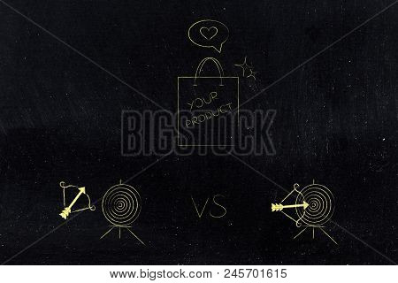 Successful Or Unsuccessful Marketing For Yout Target Market Conceptual Illustration: Your Product Sh
