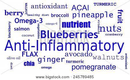 Anti Inflammatory Diet Words On White Background
