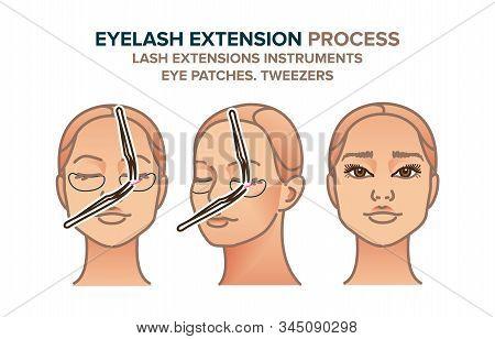 Eyelash Extension Process Illustration. Lash Extensions Instruments. Tweezers. Eye Patches