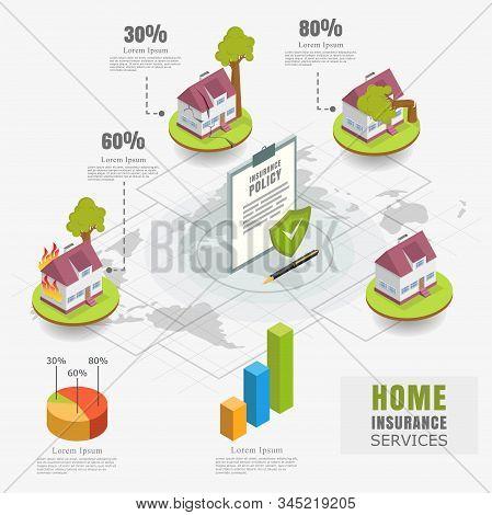 Home Insurance Service Infographics, Vector Flat Isometric Illustration