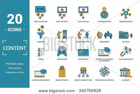Content Icon Set. Include Creative Elements Cost Per Click, Crowdsourcing, Curation, Exit Rate, Gami