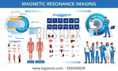 Magnetic Resonance Imaging Advert Brochure. Medical Research