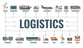 Shipping And Logistics Horizontal Banner With Two Color Flat Icons Air Cargo, Trucking, Ship, Railro