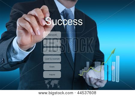 Businessman Hand Draws Business Success Chart Concept