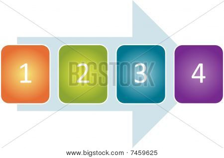 Blank Management Business Diagram