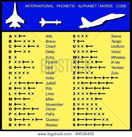 Alphabet Morse Code Aviation Of Missiles