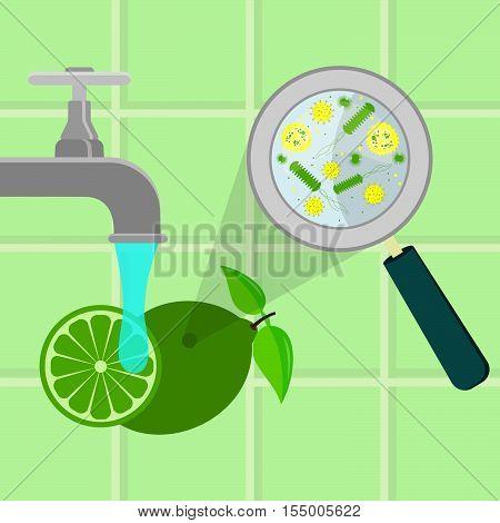 Washing Contaminated Lime