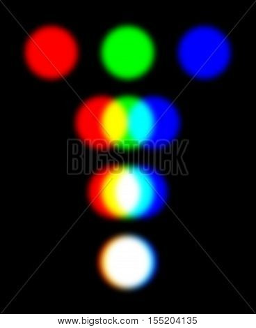 RGB color model with three overlapping spotlights representing the additive color mixing model. The combination of the primary colors red, green and blue in equal intensities makes white. Illustration
