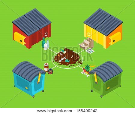 Waste management poster with heap of rubbish and four special garbage containers isometric vector illustration