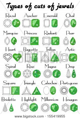 Set of different types of cuts of precious stones in outline and painted in green color in flat style. Vector illustration