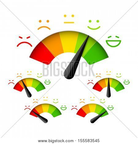 Customer satisfaction meter