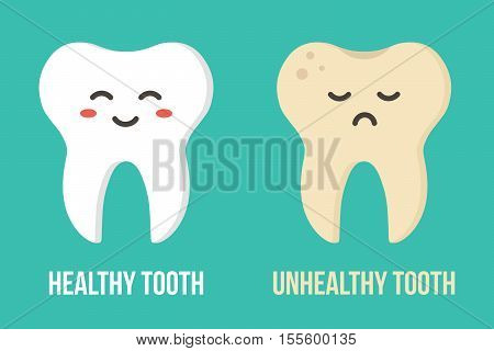 Two flat design human teeth cartoon characters icons. Happy healthy tooth and sad unhealthy tooth.