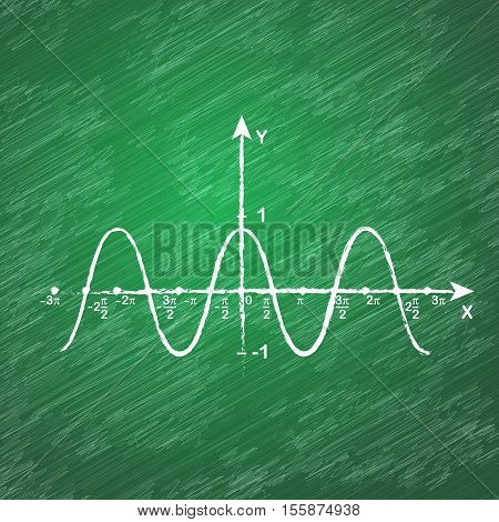 Cosine function on school blackboard educational schedule 2d vector illustration eps 10