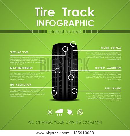 Big black tire with different infographic elements