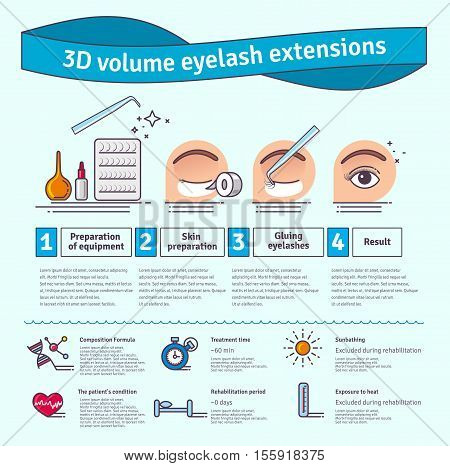 Vector Illustrated set with salon 3D volume eyelash extensions. Infographics with icons of cosmetic procedures for eyelash.