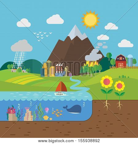 Infographics environment global warming-Vector Illustration for web design or printing media publishing.
