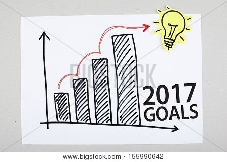 2017 goals success concept / New year resolutions, plans and aspirations poster