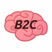 Illustration of an isolated brain icon with the text B2C poster