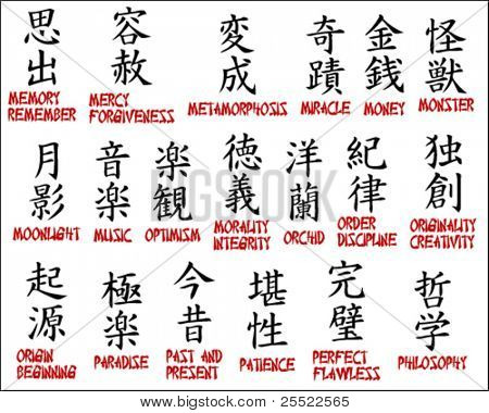 Japanese kanji - Chinese symbols part 5