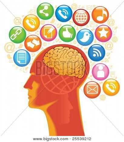 社会媒体头。全球通讯的发展