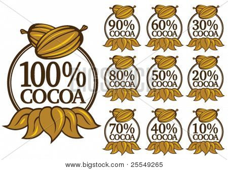 Percent Cocoa Seal / Mark / Icon. English Version