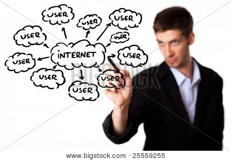 Businessman drawing a cloud Internet schema on the whiteboard (selective focus)