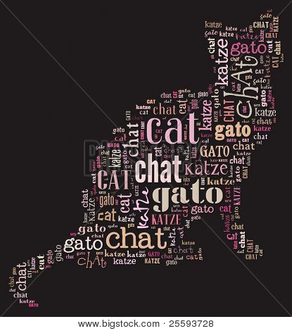 Textcloud: silhouette of cat