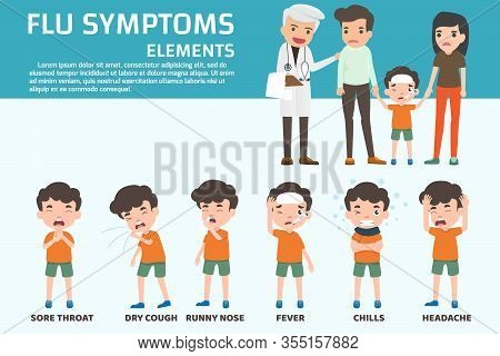 Influenza Symptoms Infographic. Kids That Have Flu Symptoms Various Pose. Health And Medical Concept