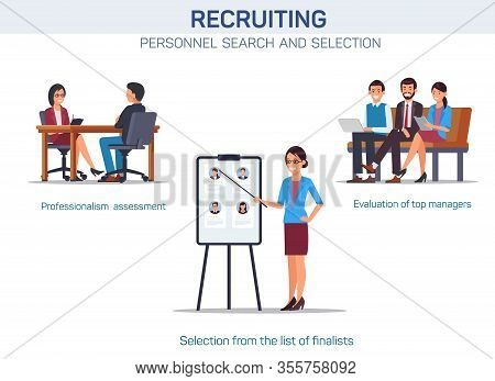 Personnel Selection Stages Flat Banner Template. Professional Assessment Of Applicants At Interview.