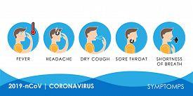 coronavirus. coronavirus symptoms. corona virus vector. coronavirus icon vector. corona virus treatment. corona virus symptom. corona virus illustration. coronavirus 2019-nCoV outbreak vector for website, sign, mobile, app, UI.