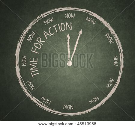 Time For Action On Blackboard