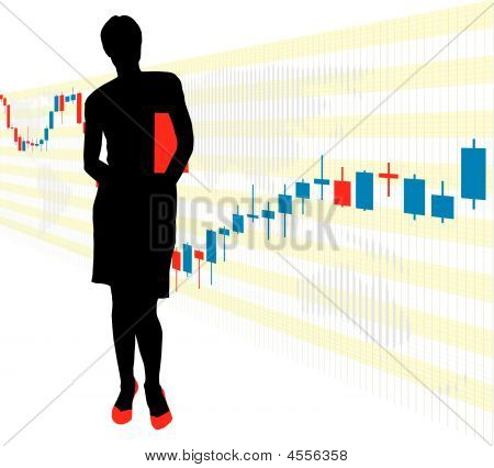 World Stock Exchange Market 2
