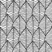 Primitive structure seamless pattern in black and white is hand drawn ink illustration. Illustration is in eps8 vector mode background on separate layer. poster