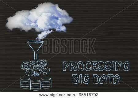 Processing Big Data: Clouds Being Transferred Into A Servers