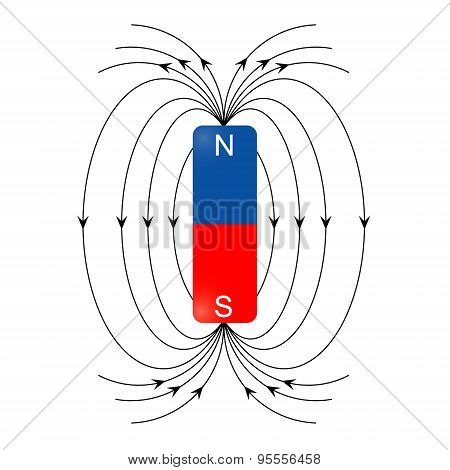 Magnetic Field Vector.eps