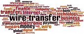 Wire transfer word cloud concept. Vector illustration poster