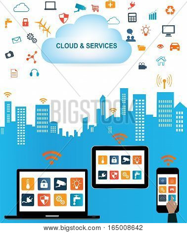 Internet of things concept and Cloud computing technology Smart Home Technology Internet networking concept.Cloud computing technology device.Cloud Apps